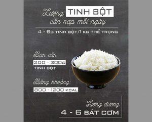 Bát ăn cơm bao nhiêu ml
